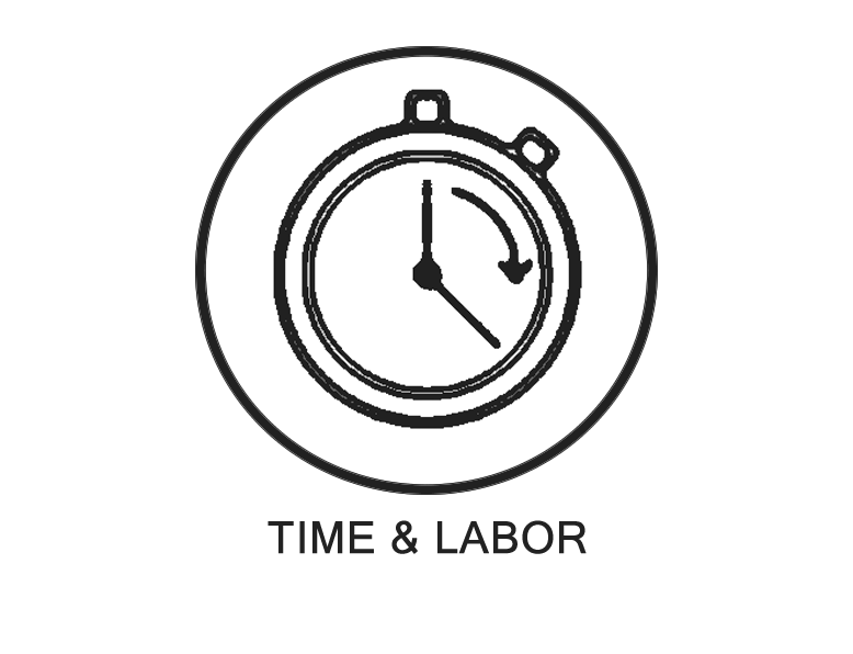 cloud-based time and labor management | Inflection HR