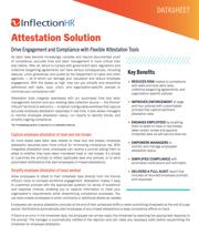 Attestation Solution Datasheet   Inflection HR