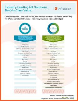 Arizona Compliance Comparison