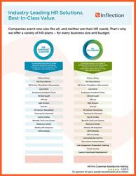 Inflection HR Compliance Comparison Guide