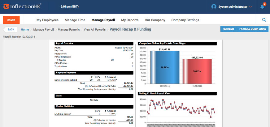 Payroll Processing and Tax Management
