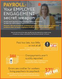 Payroll Secret Weapon