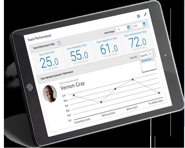 Cloud HR Management Dashboard Screenshot