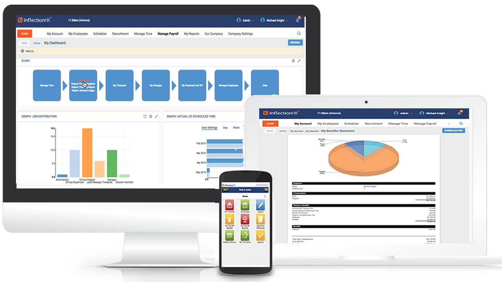 Cloud-based payroll, time and labor, and human resources solutions   Inflection HR