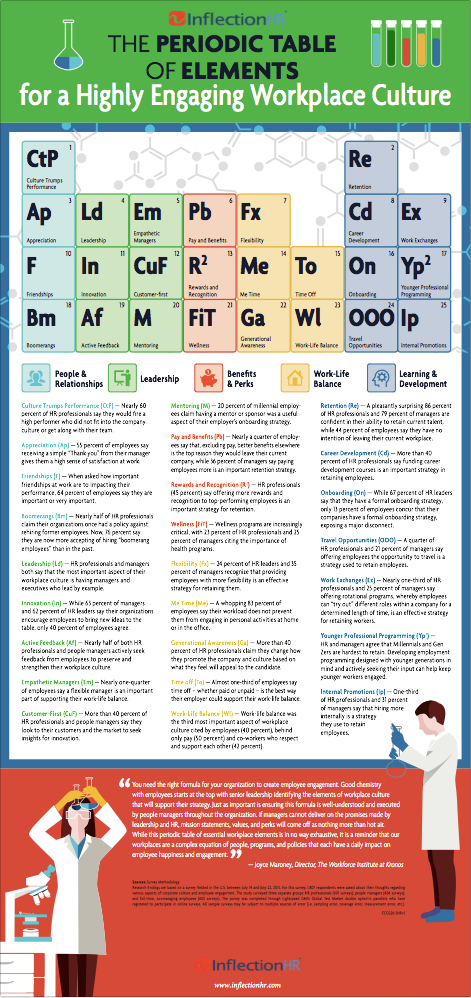 IG-Image-InflectionHR_Periodic_Table-.png