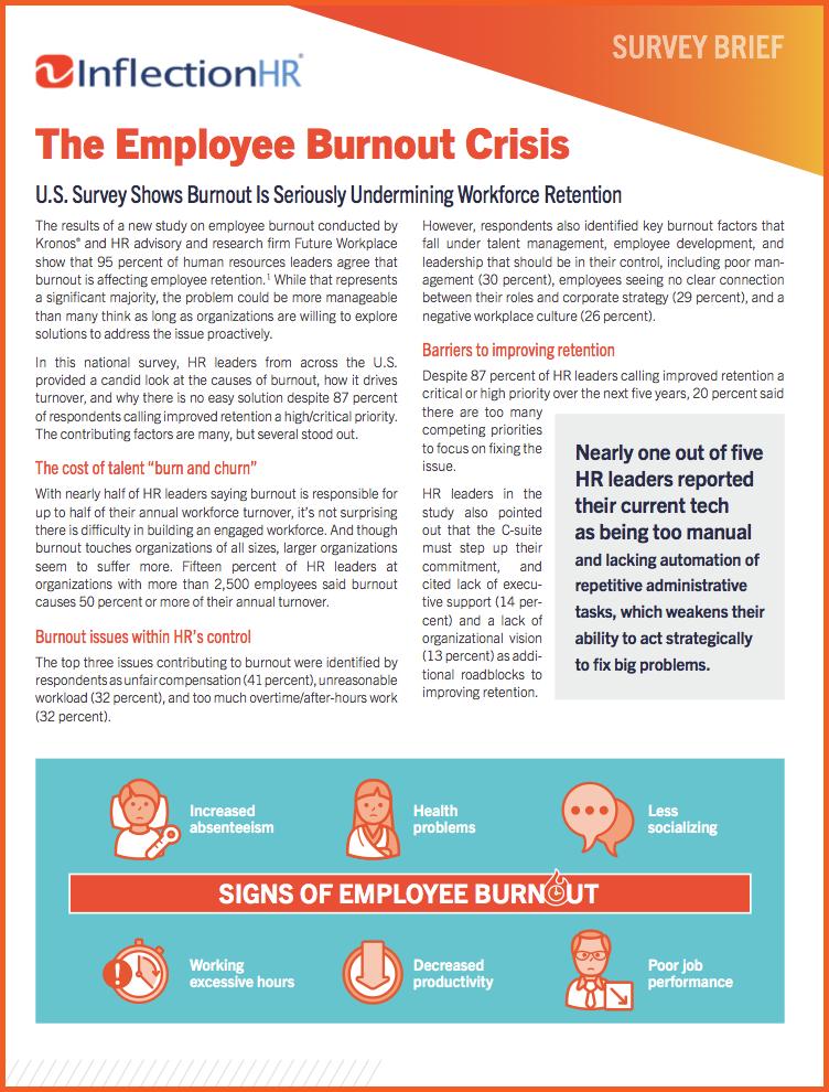 The Employee Burnout Crisis