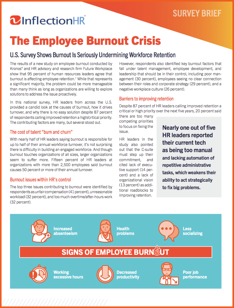 The Employee Burnout Crisis