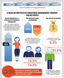 Three Habits of Highly Productive Organizations, an Inflection HR Infographic