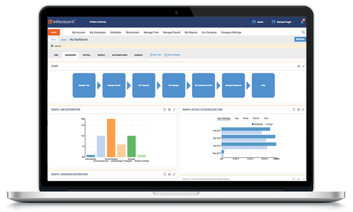 A payroll solution that keeps it simple